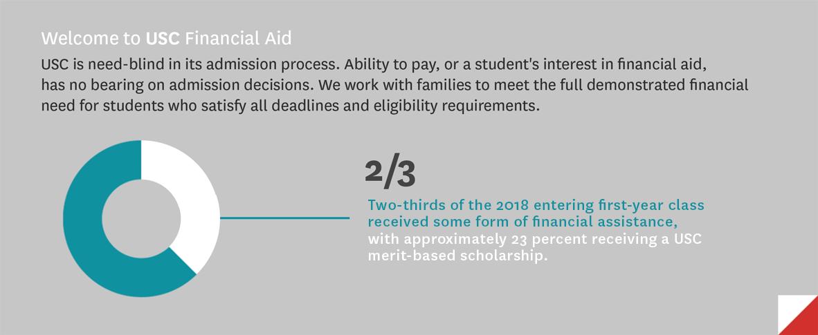 Demonstrating financial need scholarship essay